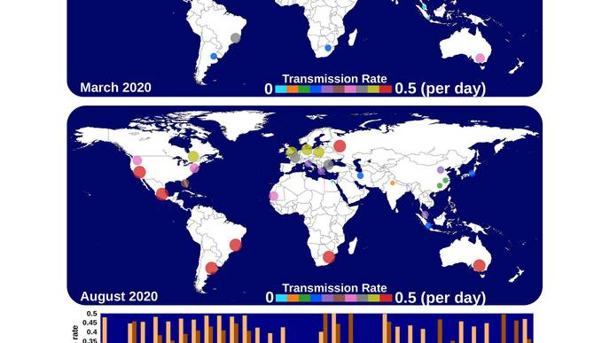 Temperature, Humidity, & Wind Predict Second Wave of COVID-19 Pandemic